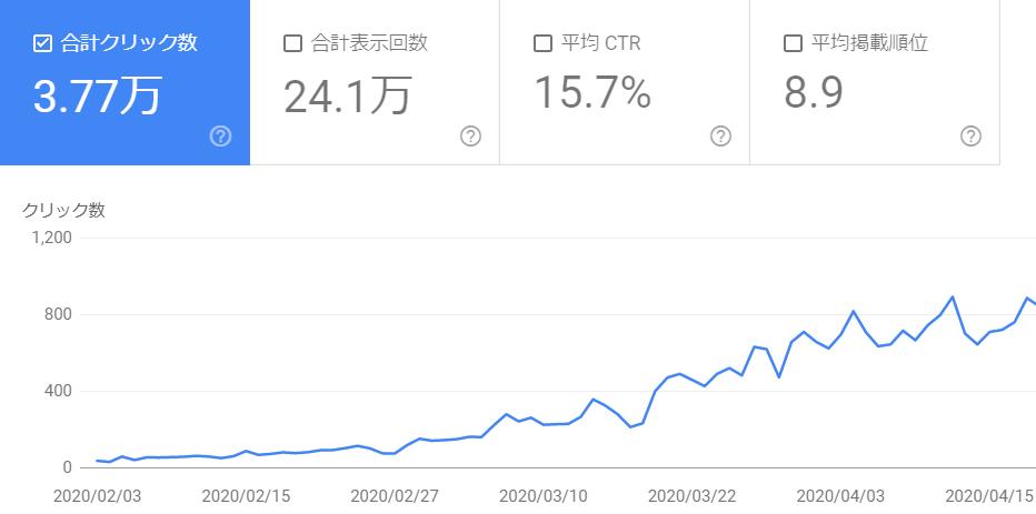 富山工房のアクセスデータ
