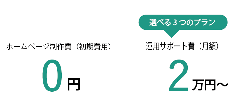 制作費0円