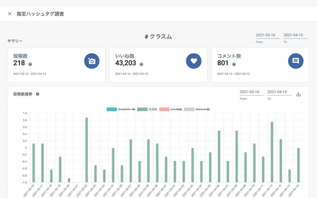 インスタ分析ツールの管理画面
